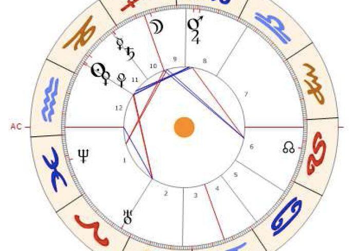 Astrologischer Ausblick 2018 Astrologie Special mit Muraliya Tait